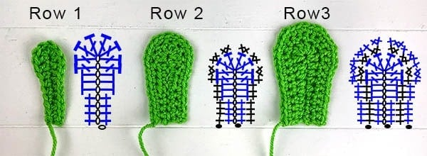 Learn to crochet appliques and adjust applique sizes for your crochet painting. Free crochet pattern for sunflower and cactus appliques included.