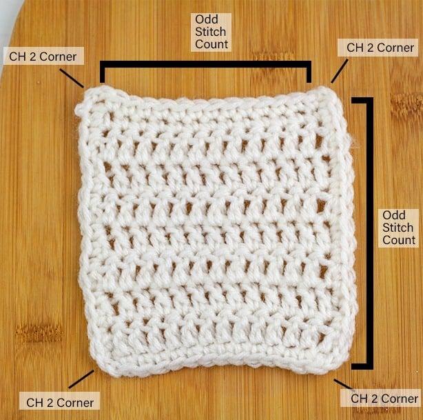 preparing your blanket